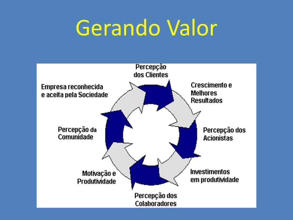 Gerando Valor
