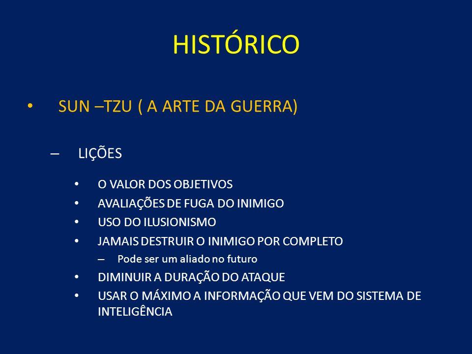 Alto Grau de Rivalidade MUITOS CONCORRENTES AUSÊNCIA DE CUSTOS DE MUDANÇA AUSÊNCIA DE DIFERENCIAÇÃO DE PRODUTOS GRANDE INTERESSE ESTRATÉGICO BARREIRAS DE SAÍDA ELEVADAS: CUSTOS DE SAÍDAS ELEVADO, RESTRIÇÕES GOVERNAMENTAIS, INTER-RELAÇÕES ESTRATÉGICAS COM OUTROS SETORES