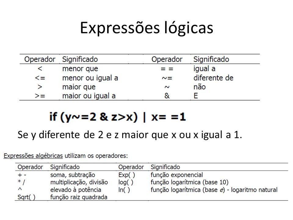 Expressões lógicas Se y diferente de 2 e z maior que x ou x igual a 1.