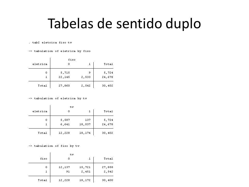 Tabelas de sentido duplo