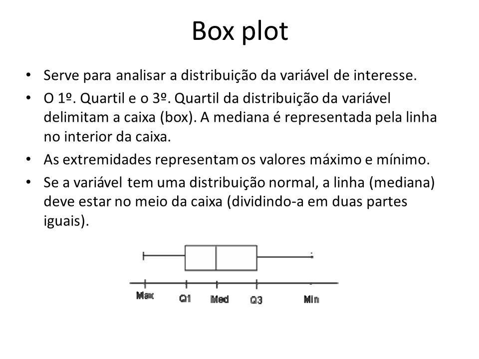Box plot Serve para analisar a distribuição da variável de interesse. O 1º. Quartil e o 3º. Quartil da distribuição da variável delimitam a caixa (box