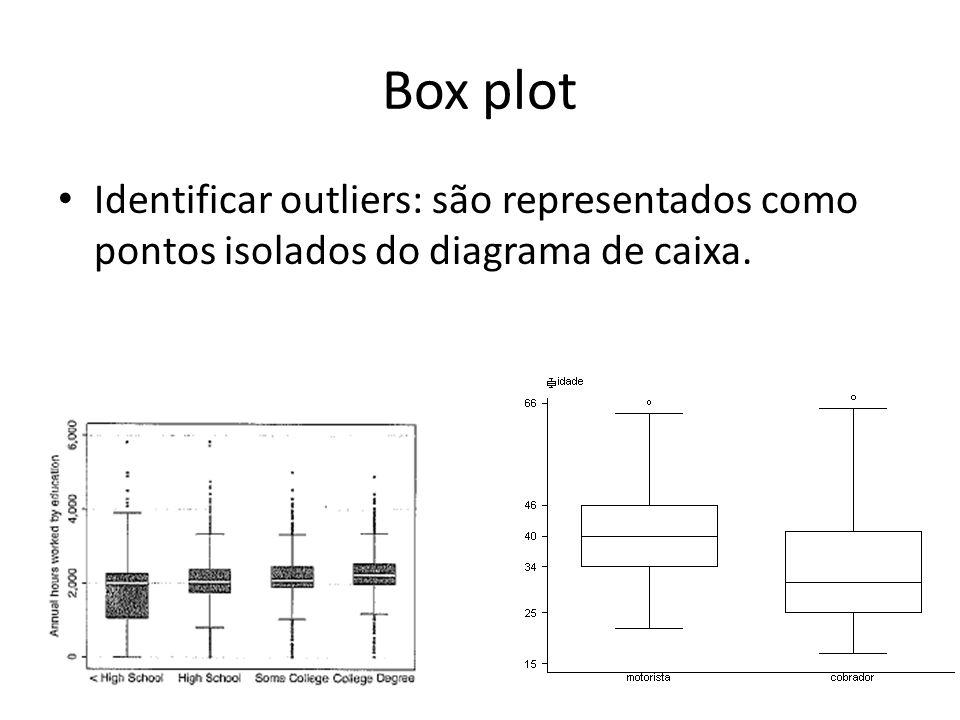 Gráficos de barras graph bar (count) celular, over(uf) Podem ser feitos direto no point and click