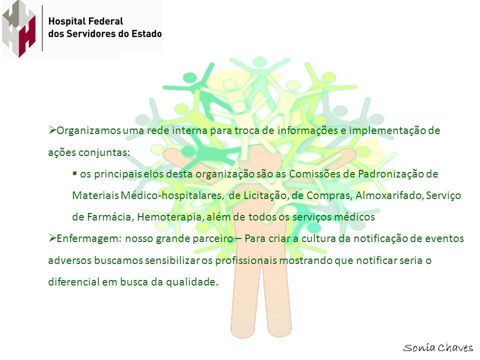 Sonia Chaves Organizamos uma rede interna para troca de informações e implementação de ações conjuntas: os principais elos desta organização são as Co