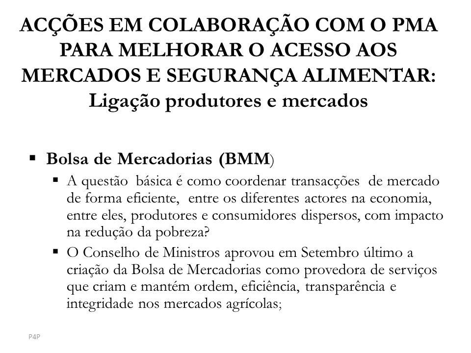 ACÇÕES EM COLABORAÇÃO COM O PMA PARA MELHORAR O ACESSO AOS MERCADOS E SEGURANÇA ALIMENTAR: Ligação produtores e mercados Bolsa de Mercadorias (BMM ) A