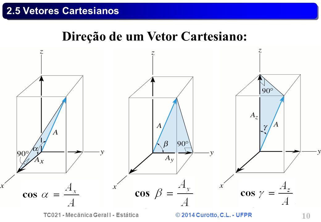 TC021 - Mecânica Geral I - Estática © 2014 Curotto, C.L. - UFPR 10 2.5 Vetores Cartesianos Direção de um Vetor Cartesiano:
