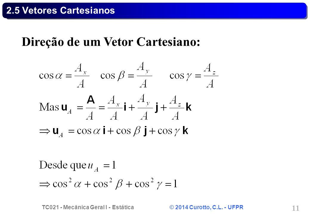 TC021 - Mecânica Geral I - Estática © 2014 Curotto, C.L. - UFPR 11 2.5 Vetores Cartesianos Direção de um Vetor Cartesiano: