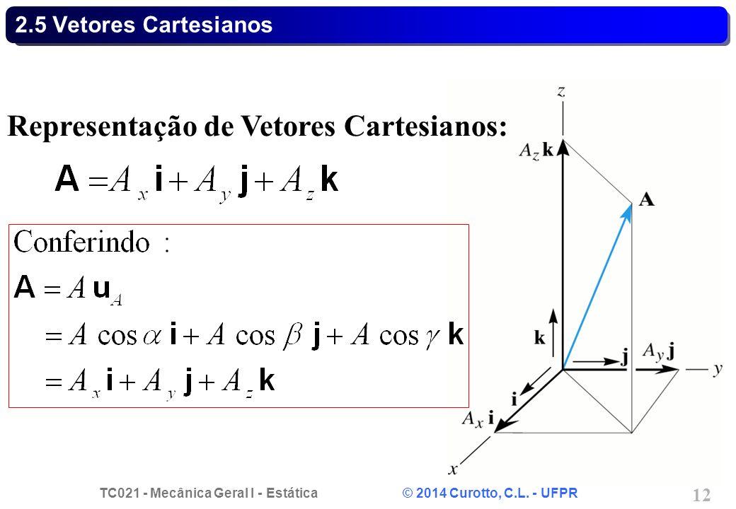 TC021 - Mecânica Geral I - Estática © 2014 Curotto, C.L. - UFPR 12 2.5 Vetores Cartesianos Representação de Vetores Cartesianos: