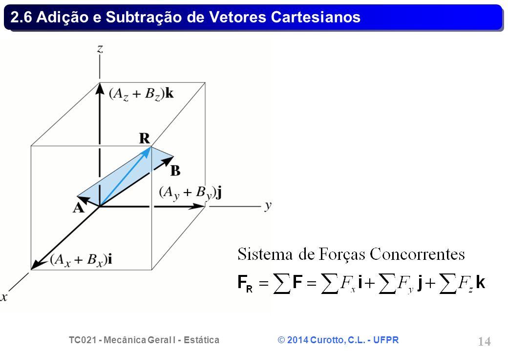 TC021 - Mecânica Geral I - Estática © 2014 Curotto, C.L. - UFPR 14 2.6 Adição e Subtração de Vetores Cartesianos
