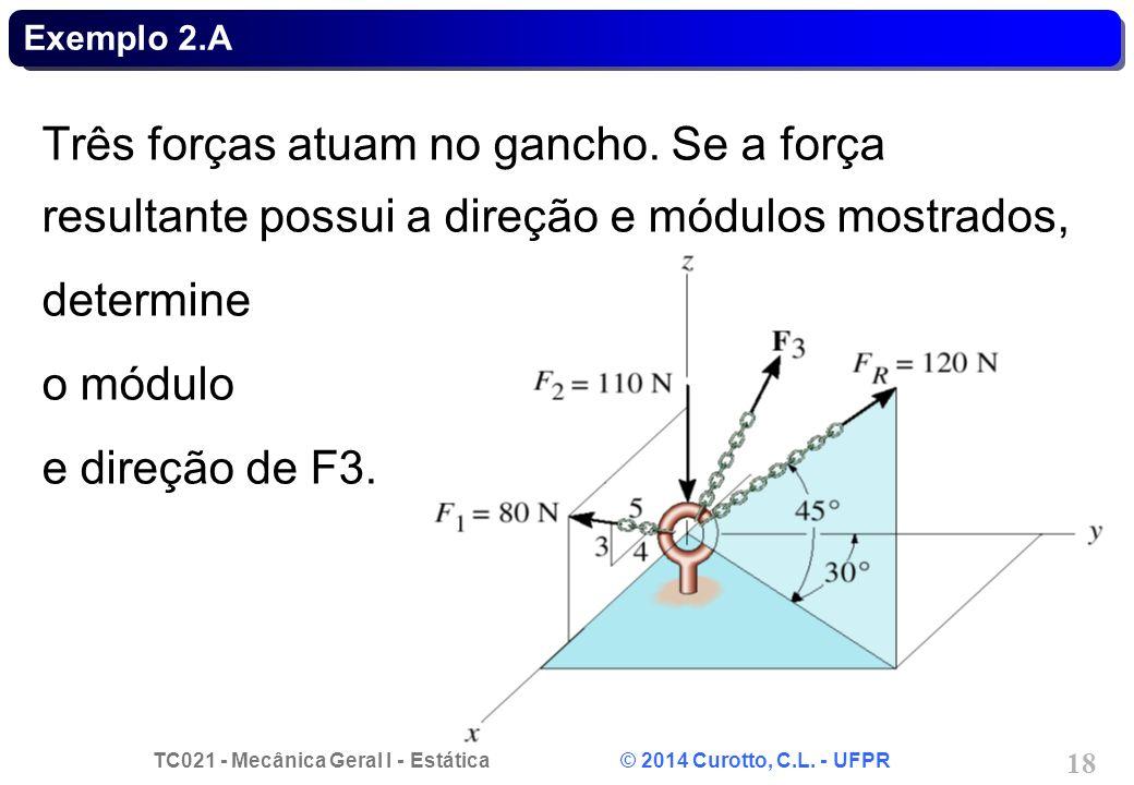 TC021 - Mecânica Geral I - Estática © 2014 Curotto, C.L. - UFPR 18 Exemplo 2.A Três forças atuam no gancho. Se a força resultante possui a direção e m