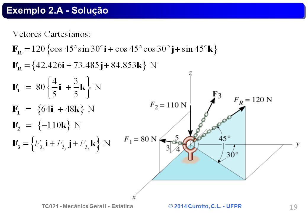 TC021 - Mecânica Geral I - Estática © 2014 Curotto, C.L. - UFPR 19 Exemplo 2.A - Solução