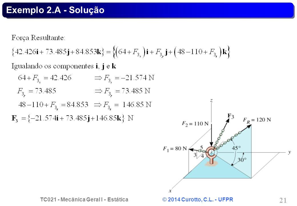 TC021 - Mecânica Geral I - Estática © 2014 Curotto, C.L. - UFPR 21 Exemplo 2.A - Solução