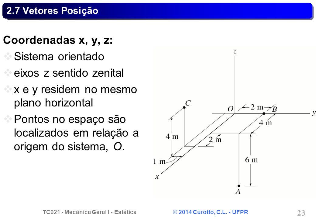TC021 - Mecânica Geral I - Estática © 2014 Curotto, C.L. - UFPR 23 2.7 Vetores Posição Coordenadas x, y, z: Sistema orientado eixos z sentido zenital