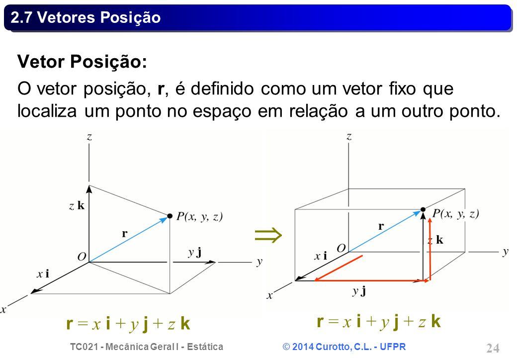 TC021 - Mecânica Geral I - Estática © 2014 Curotto, C.L. - UFPR 24 2.7 Vetores Posição Vetor Posição: O vetor posição, r, é definido como um vetor fix