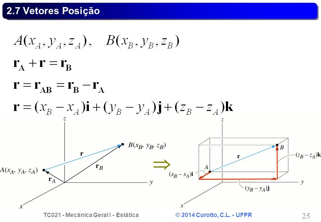 TC021 - Mecânica Geral I - Estática © 2014 Curotto, C.L. - UFPR 25 2.7 Vetores Posição