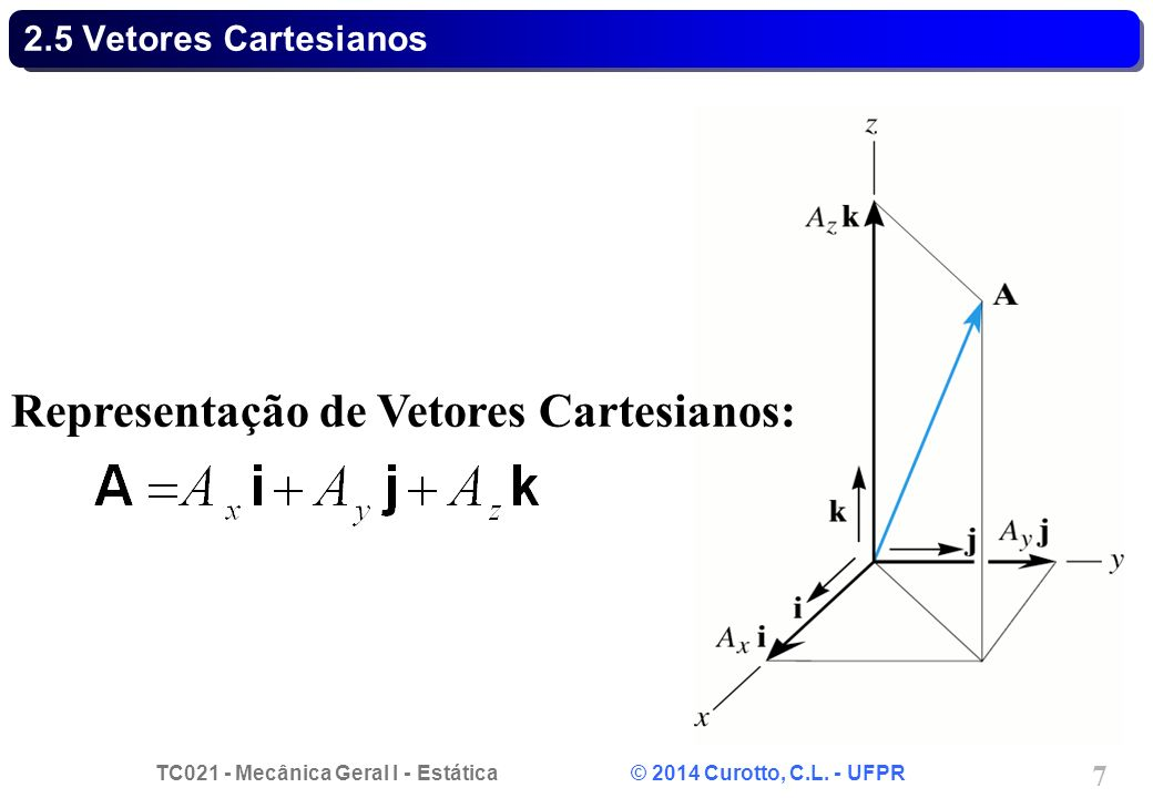 TC021 - Mecânica Geral I - Estática © 2014 Curotto, C.L. - UFPR 7 2.5 Vetores Cartesianos Representação de Vetores Cartesianos: