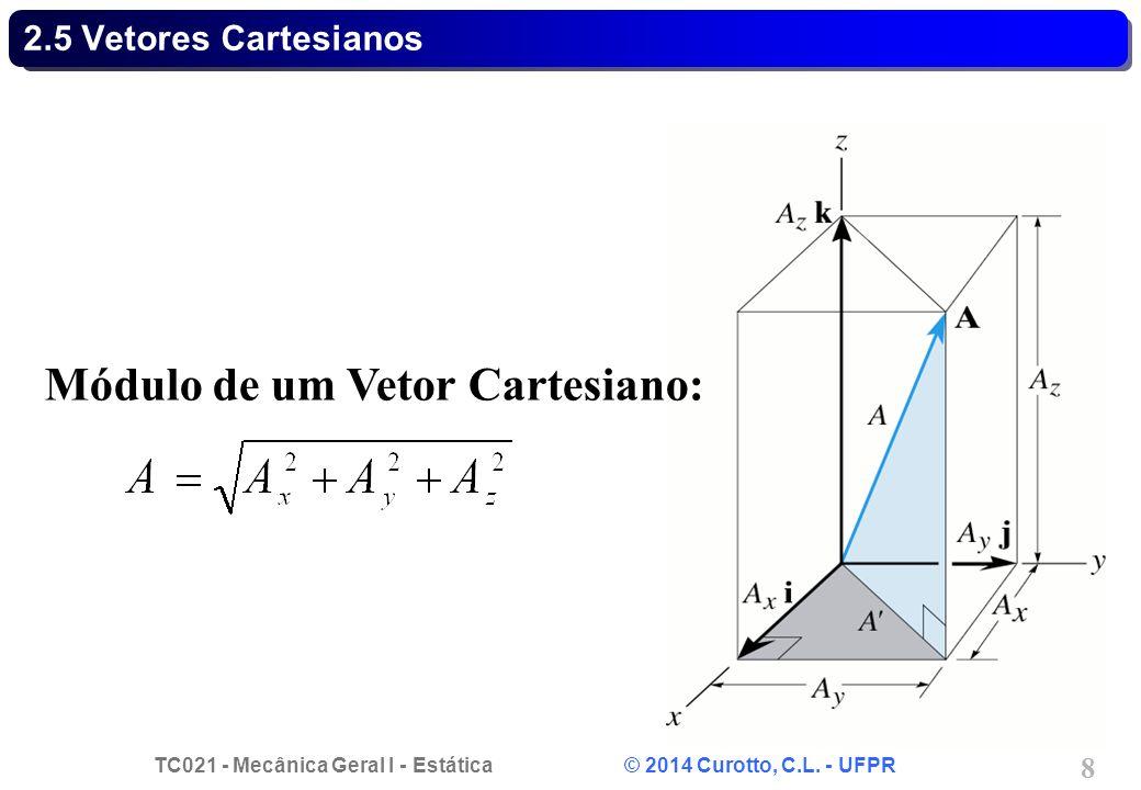 TC021 - Mecânica Geral I - Estática © 2014 Curotto, C.L. - UFPR 8 2.5 Vetores Cartesianos Módulo de um Vetor Cartesiano: