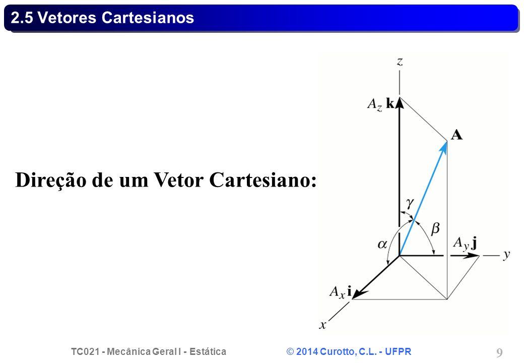 TC021 - Mecânica Geral I - Estática © 2014 Curotto, C.L. - UFPR 9 2.5 Vetores Cartesianos Direção de um Vetor Cartesiano:
