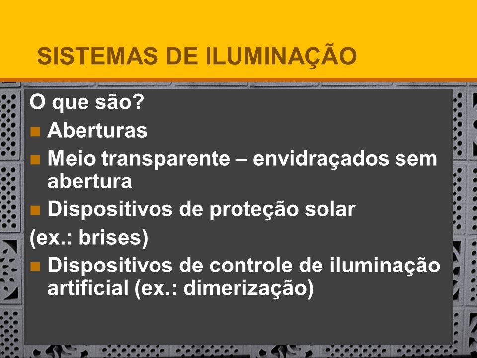 O que são? Aberturas Meio transparente – envidraçados sem abertura Dispositivos de proteção solar (ex.: brises) Dispositivos de controle de iluminação