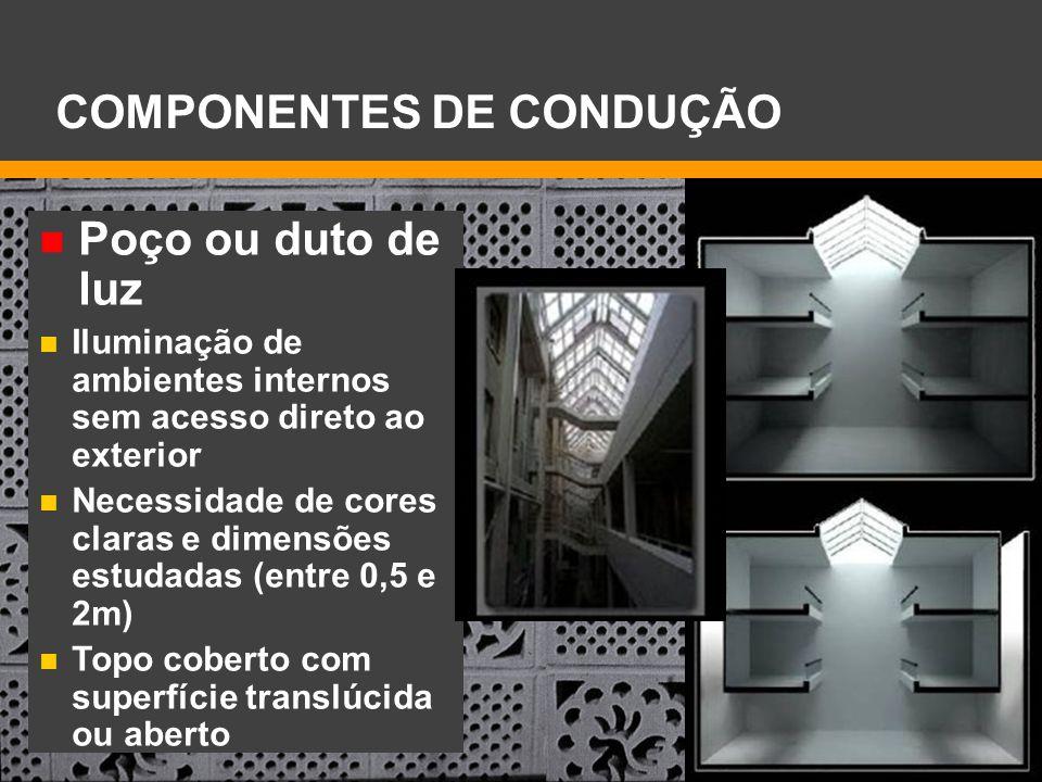 Poço ou duto de luz Iluminação de ambientes internos sem acesso direto ao exterior Necessidade de cores claras e dimensões estudadas (entre 0,5 e 2m)