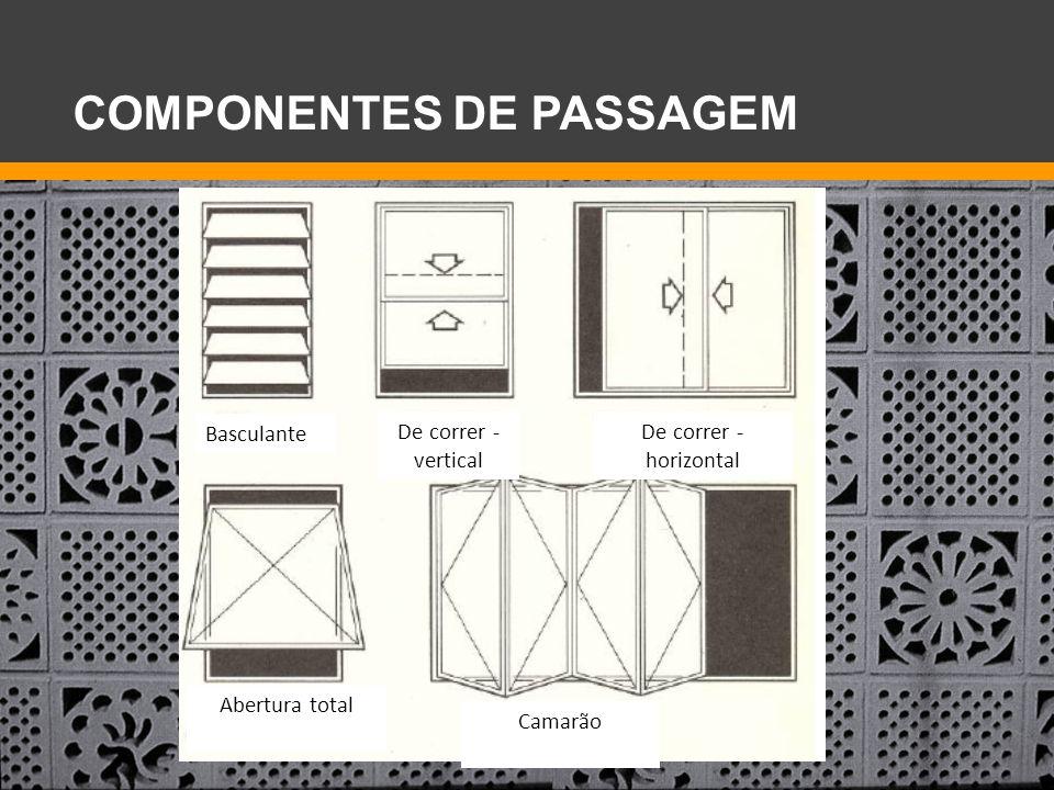 COMPONENTES DE PASSAGEM Basculante De correr - vertical De correr - horizontal Abertura total Camarão