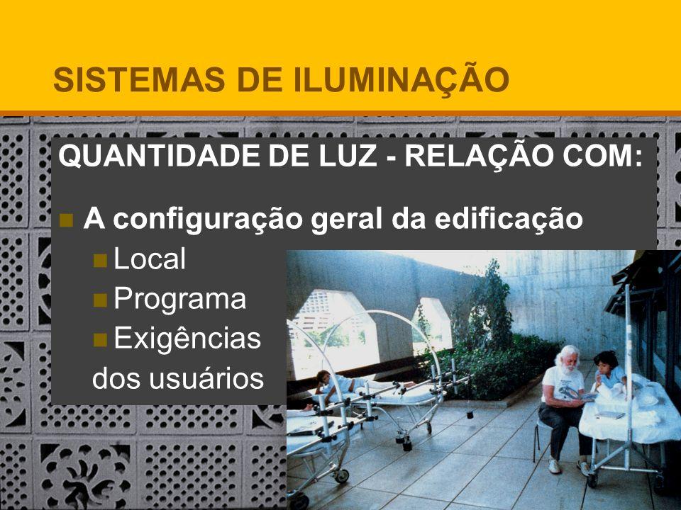 QUANTIDADE DE LUZ - RELAÇÃO COM: A configuração geral da edificação Local Programa Exigências dos usuários SISTEMAS DE ILUMINAÇÃO