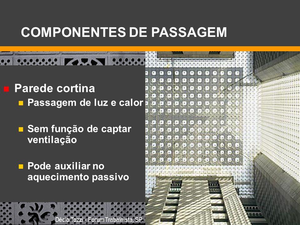 Parede cortina Passagem de luz e calor Sem função de captar ventilação Pode auxiliar no aquecimento passivo COMPONENTES DE PASSAGEM Décio Tozzi - Fóru