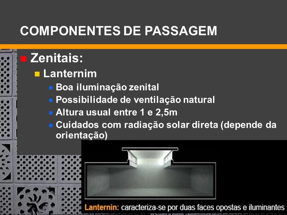 Zenitais: Lanternim Boa iluminação zenital Possibilidade de ventilação natural Altura usual entre 1 e 2,5m Cuidados com radiação solar direta (depende