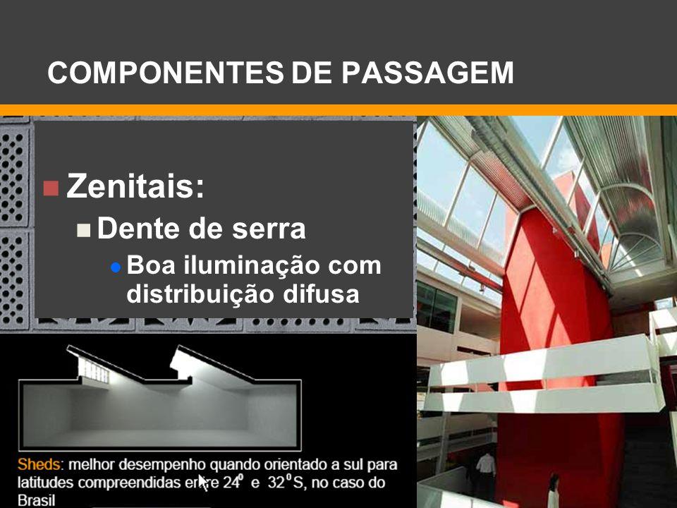 Zenitais: Dente de serra Boa iluminação com distribuição difusa COMPONENTES DE PASSAGEM