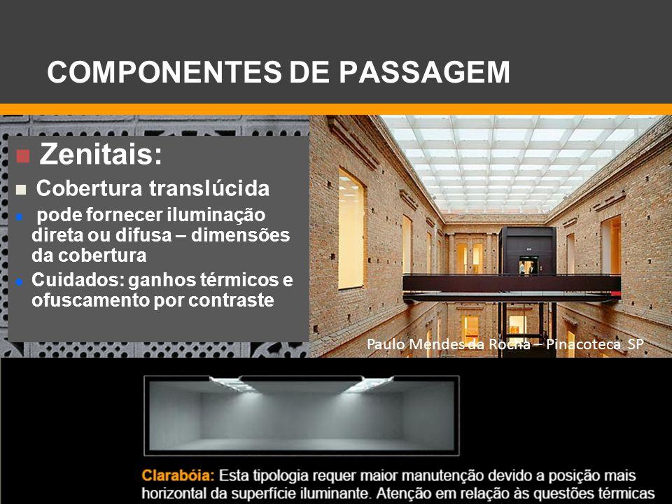 Zenitais: Cobertura translúcida pode fornecer iluminação direta ou difusa – dimensões da cobertura Cuidados: ganhos térmicos e ofuscamento por contras