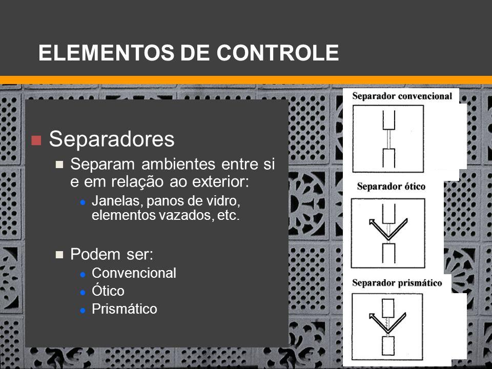 Separadores Separam ambientes entre si e em relação ao exterior: Janelas, panos de vidro, elementos vazados, etc. Podem ser: Convencional Ótico Prismá