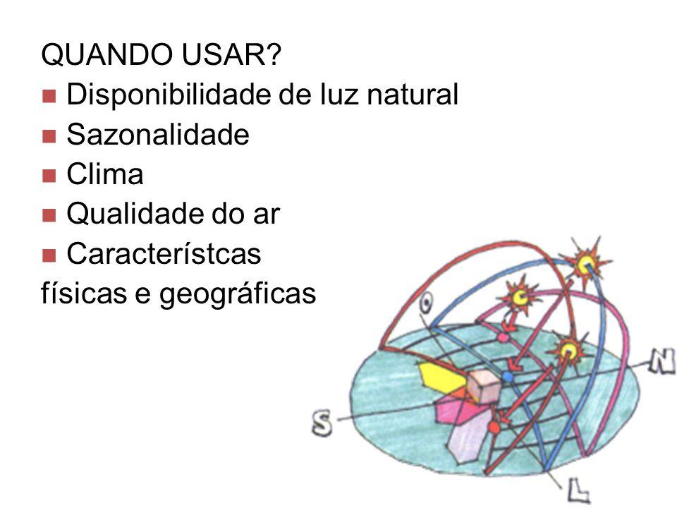 QUANDO USAR? Disponibilidade de luz natural Sazonalidade Clima Qualidade do ar Característcas físicas e geográficas
