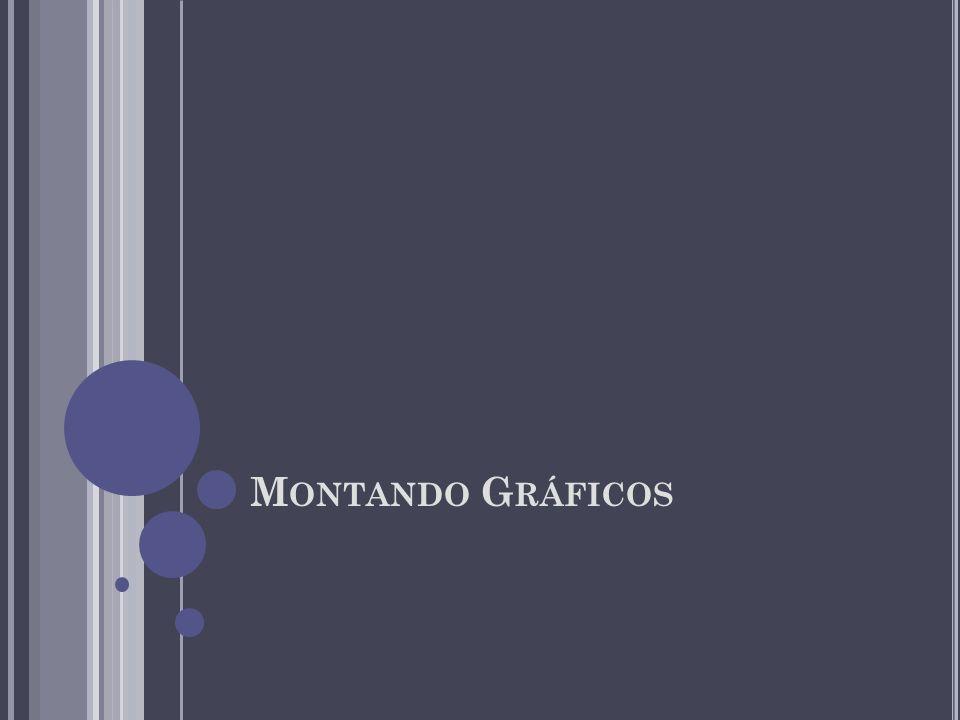 M ONTANDO G RÁFICOS