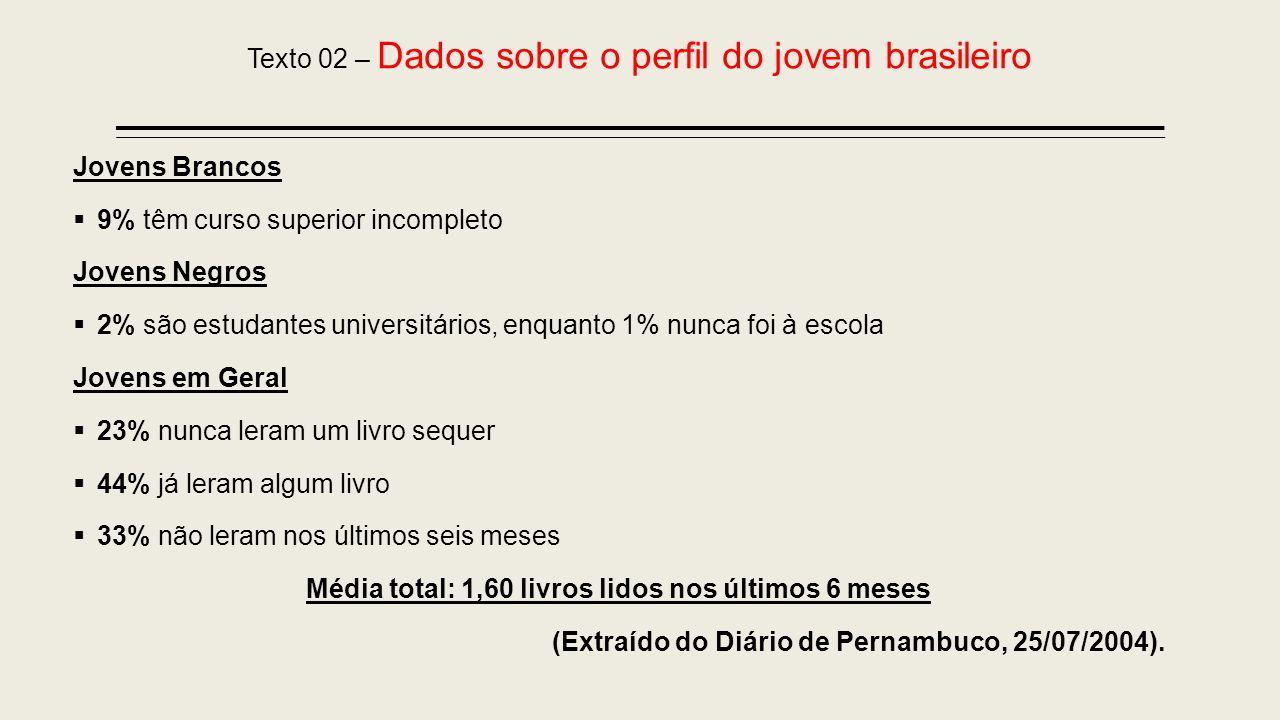 Texto 02 – Dados sobre o perfil do jovem brasileiro Jovens Brancos 9% têm curso superior incompleto Jovens Negros 2% são estudantes universitários, en