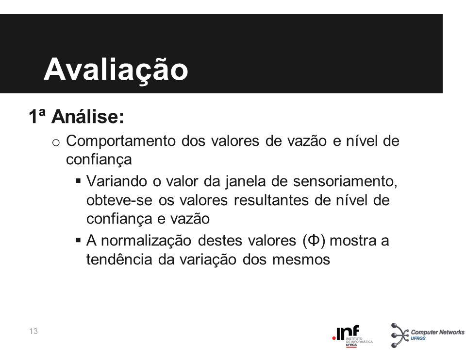 Avaliação 1ª Análise: o Comportamento dos valores de vazão e nível de confiança Variando o valor da janela de sensoriamento, obteve-se os valores resu