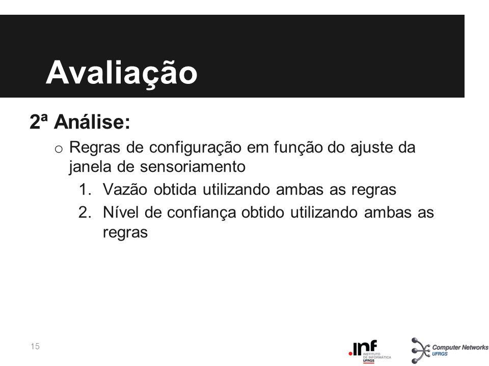 Avaliação 2ª Análise: o Regras de configuração em função do ajuste da janela de sensoriamento 1.Vazão obtida utilizando ambas as regras 2.Nível de con