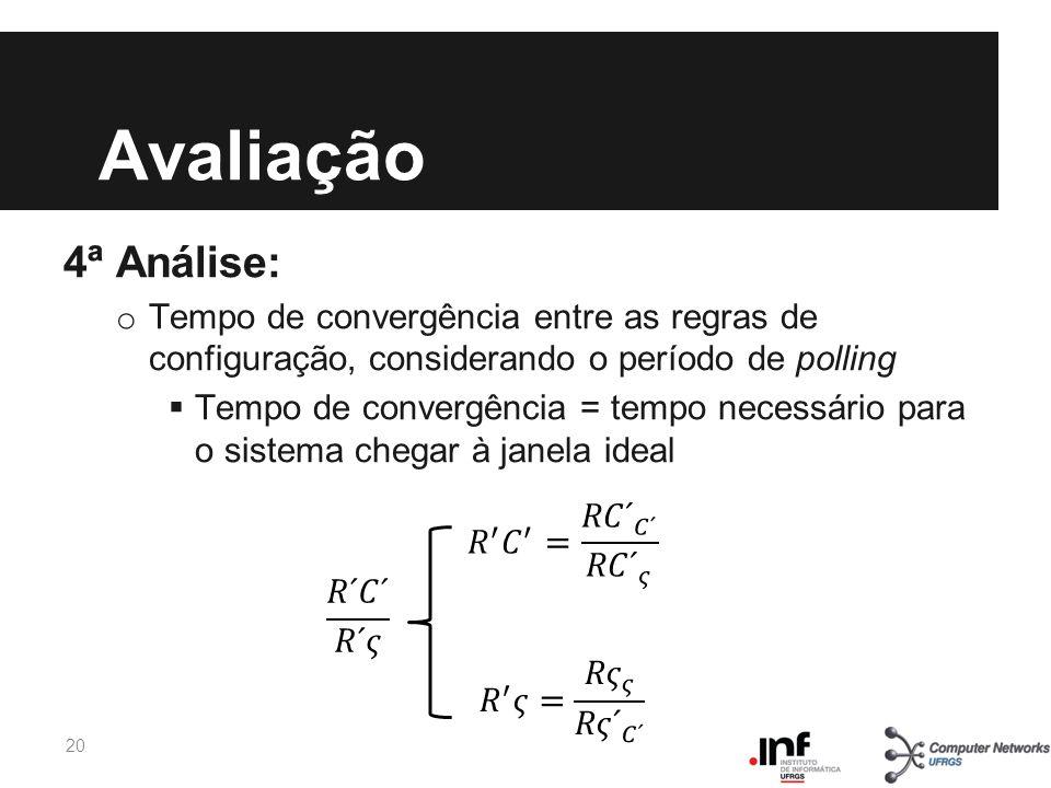 Avaliação 4ª Análise: o Tempo de convergência entre as regras de configuração, considerando o período de polling Tempo de convergência = tempo necessá
