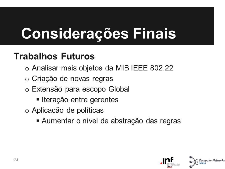 Considerações Finais Trabalhos Futuros o Analisar mais objetos da MIB IEEE 802.22 o Criação de novas regras o Extensão para escopo Global Iteração ent