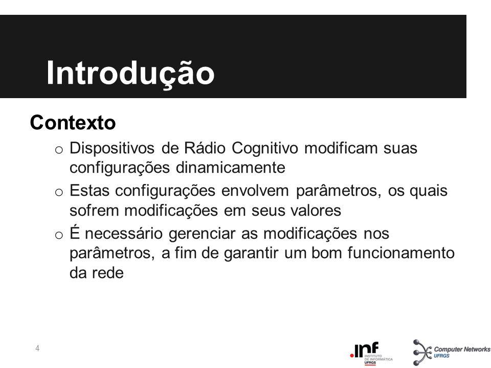Introdução Contexto o Dispositivos de Rádio Cognitivo modificam suas configurações dinamicamente o Estas configurações envolvem parâmetros, os quais s