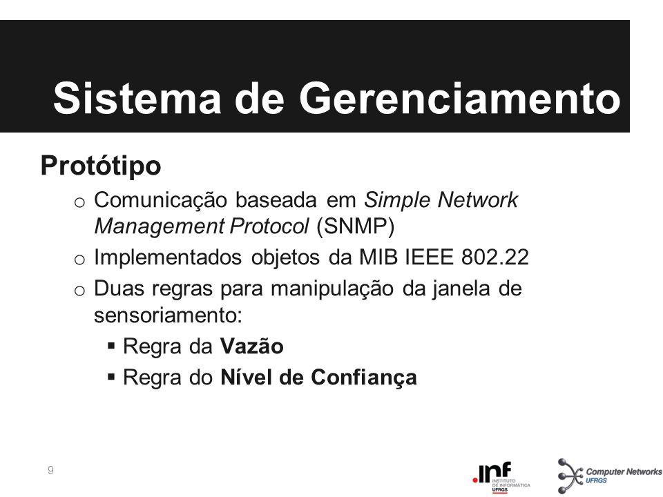 Protótipo o Comunicação baseada em Simple Network Management Protocol (SNMP) o Implementados objetos da MIB IEEE 802.22 o Duas regras para manipulação