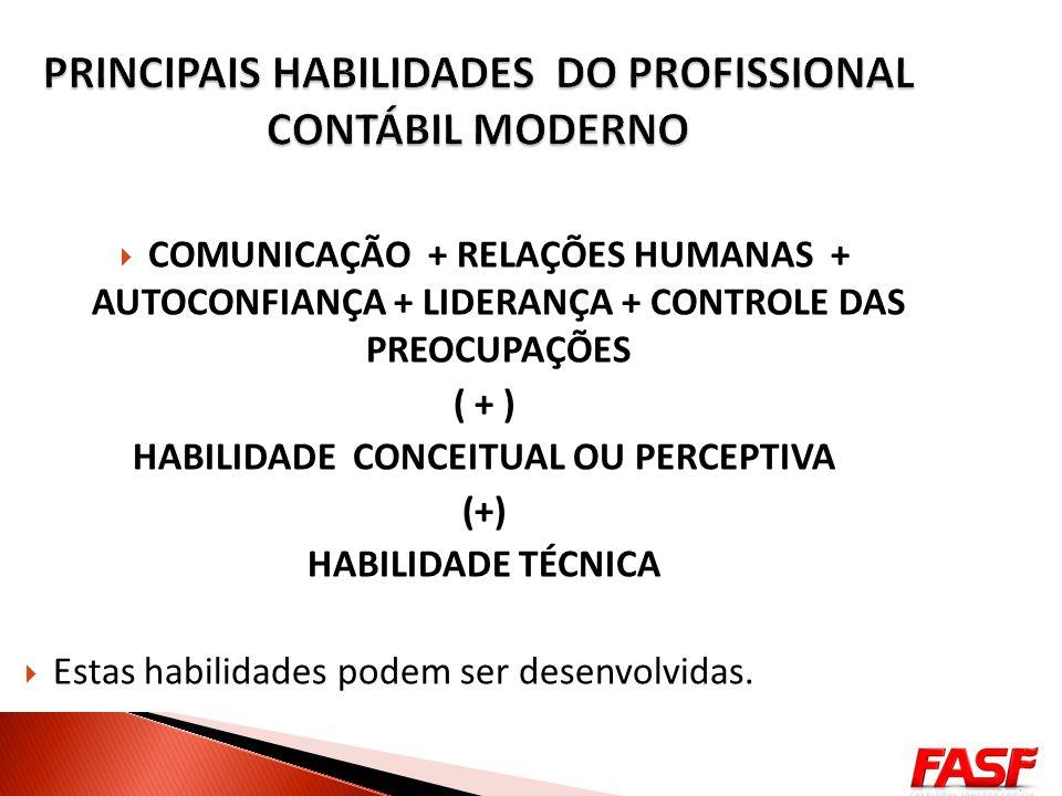 COMUNICAÇÃO + RELAÇÕES HUMANAS + AUTOCONFIANÇA + LIDERANÇA + CONTROLE DAS PREOCUPAÇÕES ( + ) HABILIDADE CONCEITUAL OU PERCEPTIVA (+) HABILIDADE TÉCNIC