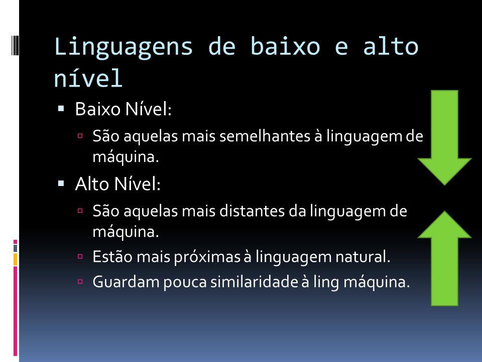 Linguagens de baixo e alto nível Baixo Nível: São aquelas mais semelhantes à linguagem de máquina. Alto Nível: São aquelas mais distantes da linguagem