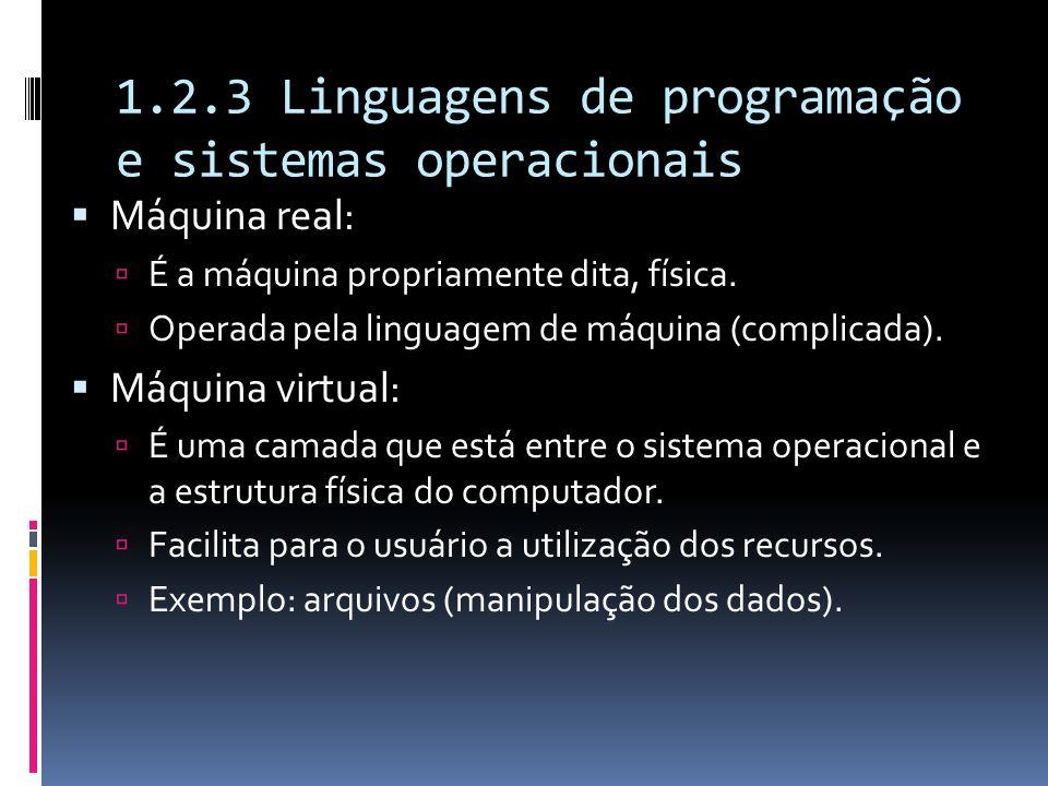 1.2.3 Linguagens de programação e sistemas operacionais Máquina real: É a máquina propriamente dita, física. Operada pela linguagem de máquina (compli