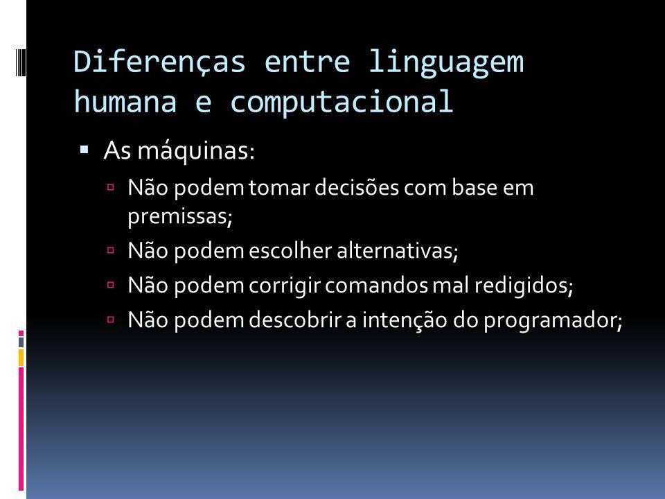 Diferenças entre linguagem humana e computacional As máquinas: Não podem tomar decisões com base em premissas; Não podem escolher alternativas; Não po
