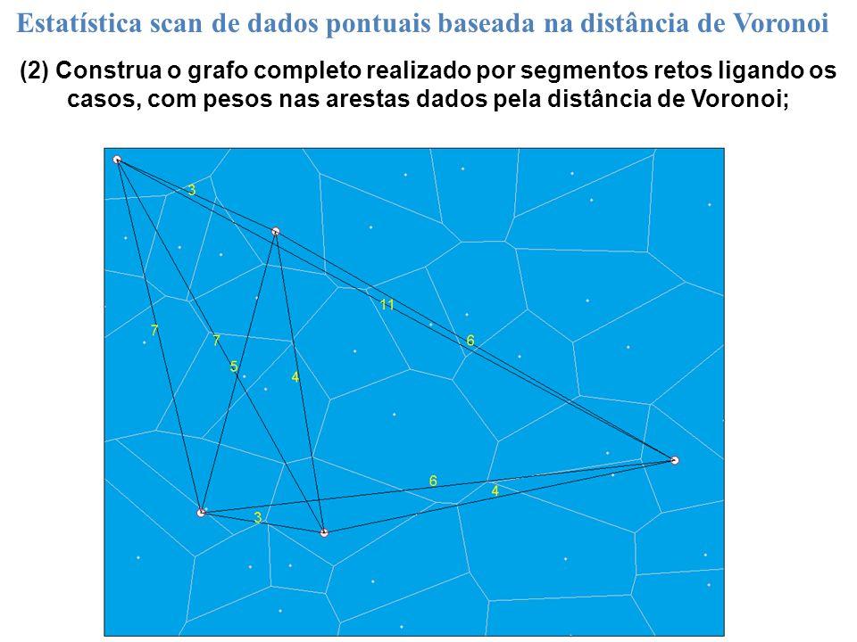 (2) Construa o grafo completo realizado por segmentos retos ligando os casos, com pesos nas arestas dados pela distância de Voronoi; Estatística scan