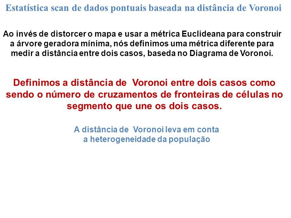 A distância de Voronoi leva em conta a heterogeneidade da população Estatística scan de dados pontuais baseada na distância de Voronoi Definimos a dis
