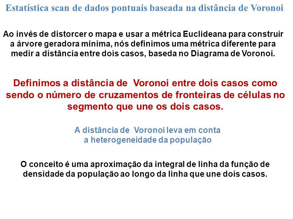 O conceito é uma aproximação da integral de linha da função de densidade da população ao longo da linha que une dois casos. Estatística scan de dados