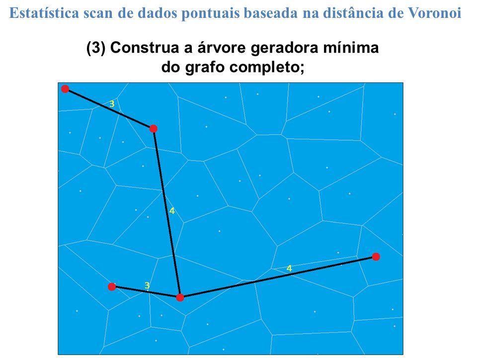 (3) Construa a árvore geradora mínima do grafo completo; Estatística scan de dados pontuais baseada na distância de Voronoi