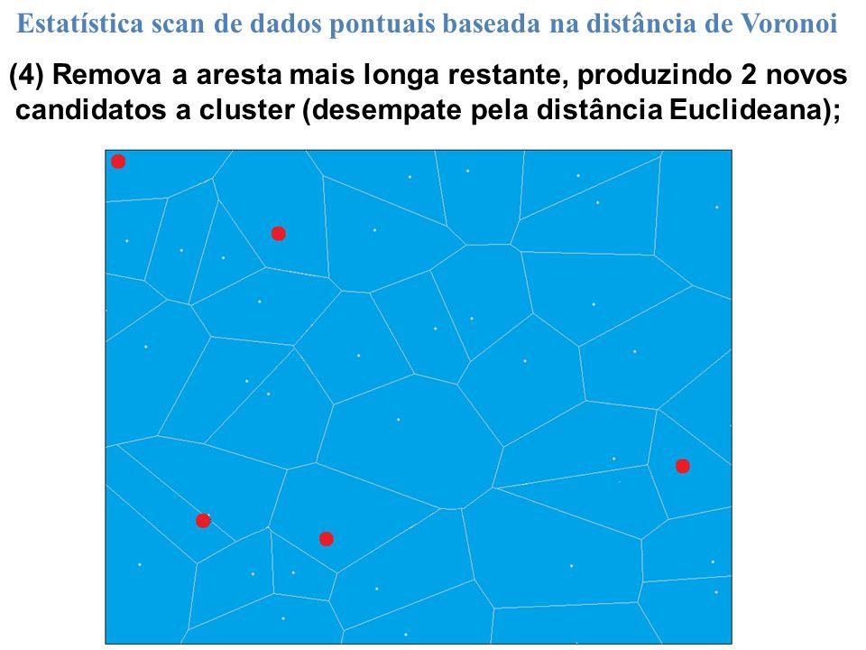 Estatística scan de dados pontuais baseada na distância de Voronoi (4) Remova a aresta mais longa restante, produzindo 2 novos candidatos a cluster (d