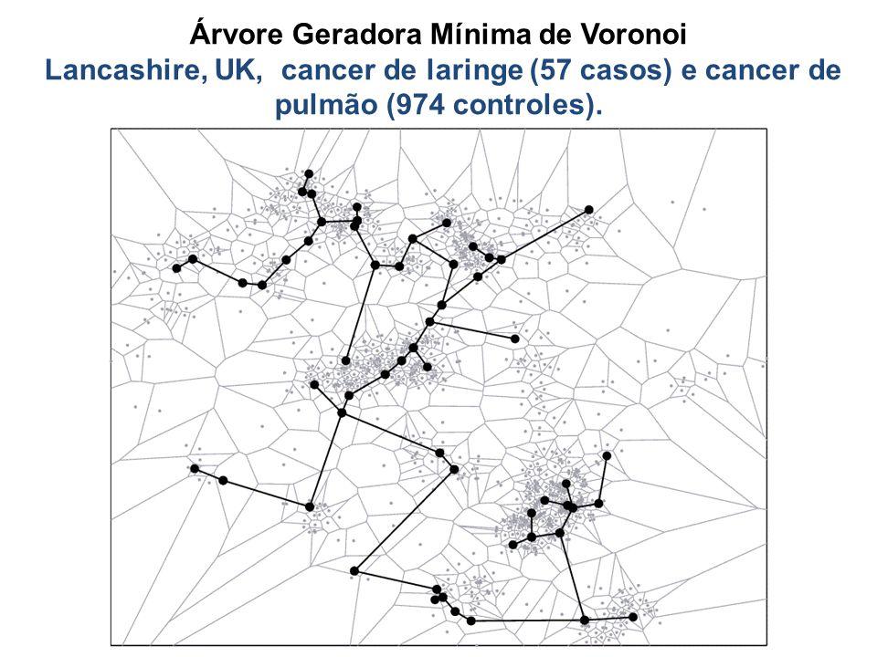 Árvore Geradora Mínima de Voronoi Lancashire, UK, cancer de laringe (57 casos) e cancer de pulmão (974 controles).