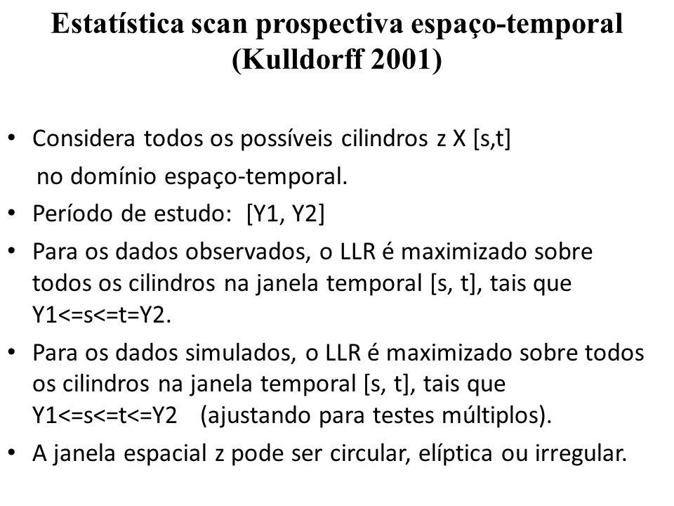 Estatística scan prospectiva espaço-temporal (Kulldorff 2001) Considera todos os possíveis cilindros z X [s,t] no domínio espaço-temporal. Período de